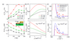 Cryo-SNOM:低溫近場在氧化物界面的新應用