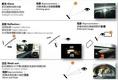 Optis Speos—基于人眼视觉模拟的光学仿真&验证