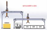 凤鸣亮LTG-300型钢铜铝板带激光测厚仪