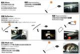 Optis Speos—基于人眼視覺模擬的光學仿真&驗證