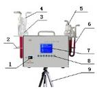 智能自动双路恒流大气采样器