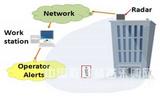 ZSS区域观测监视系统