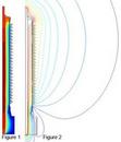 KELVIN 二维/ RS传热求解器