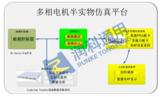 多相电机驱动控制系统高速HIL测试平台