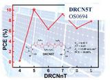 加拿大1-material 有机发光二极管 DRCN5T/OS0694