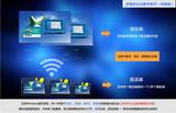 智慧校园平板互动教学软件