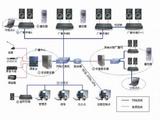數字IP網絡廣播系統