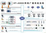IP网络广播