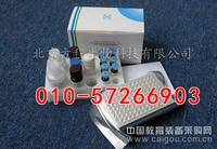 人乙胺碘呋酮(AD)ELISA检测 试剂盒