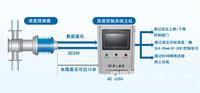 楚一DMF DMSO DMAC 在线浓度仪