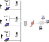 WISE e-TC多媒体实时录播系统