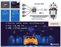 CST—电磁及EMC仿真工具