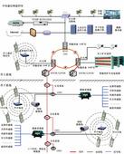 IMN1000 物联网基础实训平台