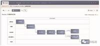 Stages — 研發過程可視化建模和管理平臺