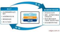 SeaStor VDS虚拟桌面存储系统