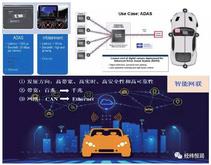CST—電磁及EMC仿真工具