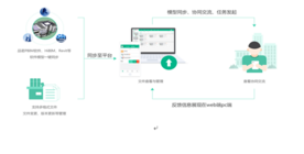 BIM教学管理云平台
