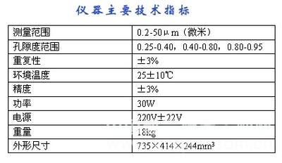 平均粒度测定仪/费氏粒度仪/弗氏超细筛/弗氏仪 型号:DHJ1-WLP-208A