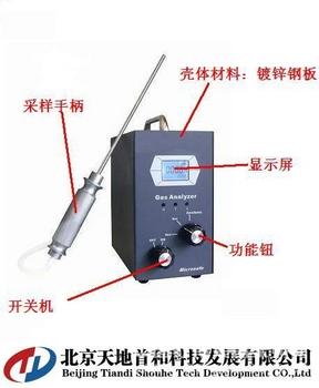 PTM400-NH3手持式氨气分析仪