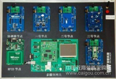 WSN物联网IOT-SYX-002型综合实验箱开发套件设备 深联