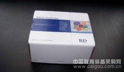 人GTP酶活化蛋白(GAP)ELISA试剂盒