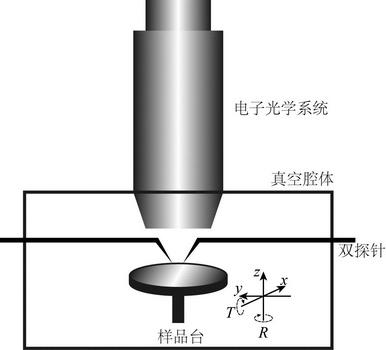 掃描電子顯微鏡圖像系統改造 電子探針