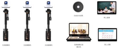 北京文香便携式录播方案