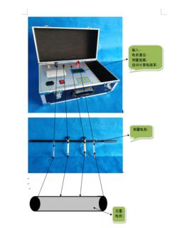 石墨电极自动电阻率测定仪