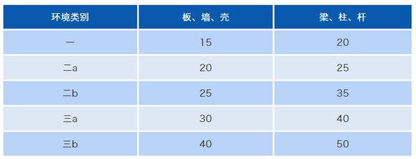 贺欧美大地32周年,畅享PROCEQ产品8折起!