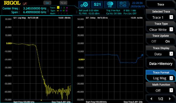 RIGOL拍了拍你,說矢量網絡分析儀來咯!