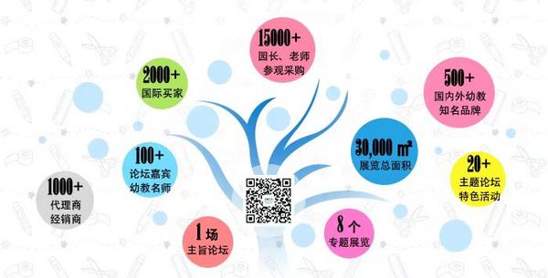 2018华南儿童素质展