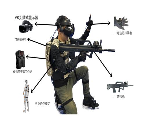 VR虚拟仿真训练技术介绍