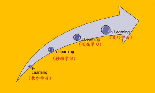 智慧課堂的價值及未來發展趨勢