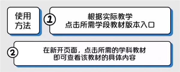 人教社:教师电子版教材现可免费使用下载(附地址)