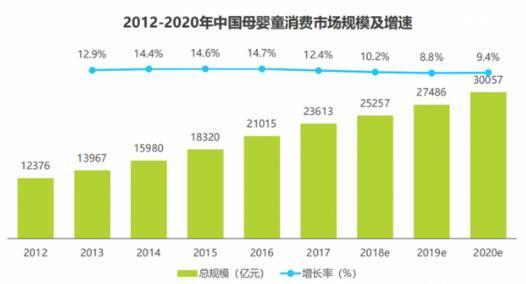 2019中国十大早教排行榜--早教10大品牌榜