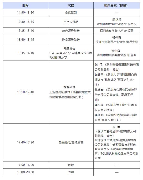 邀请函 | 高端会议!UWB与蓝牙AoA高精度定位技术研讨会抢位报名中…