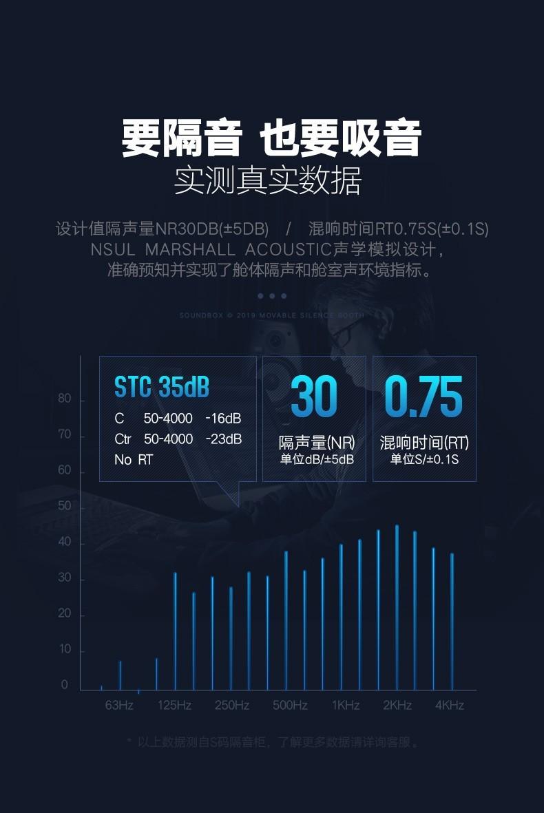 3d投影机报价_静音舱_中国教育装备采购网