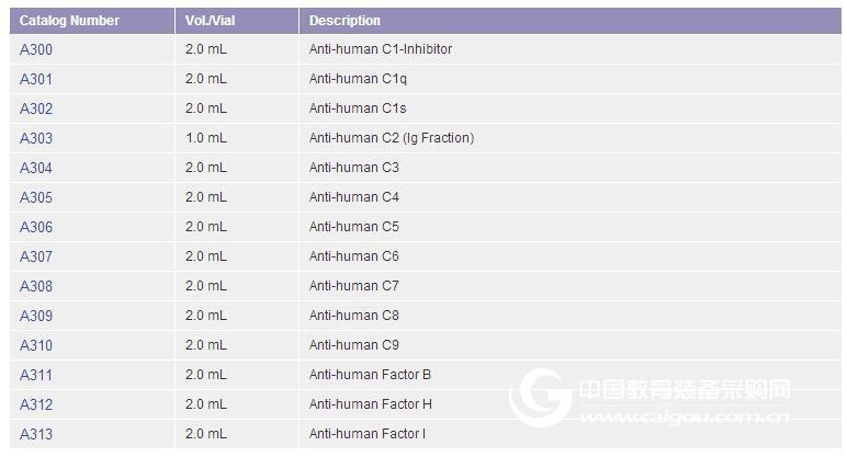 Quidel Complement Reagents: Antisera A300 A301 A302 A303 A304 A305 A306 A307