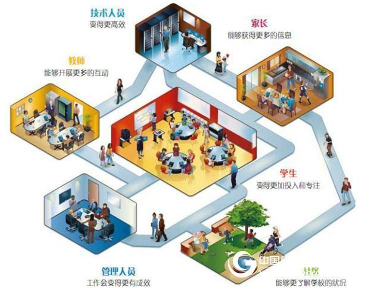 3D可视化平安学区云平台