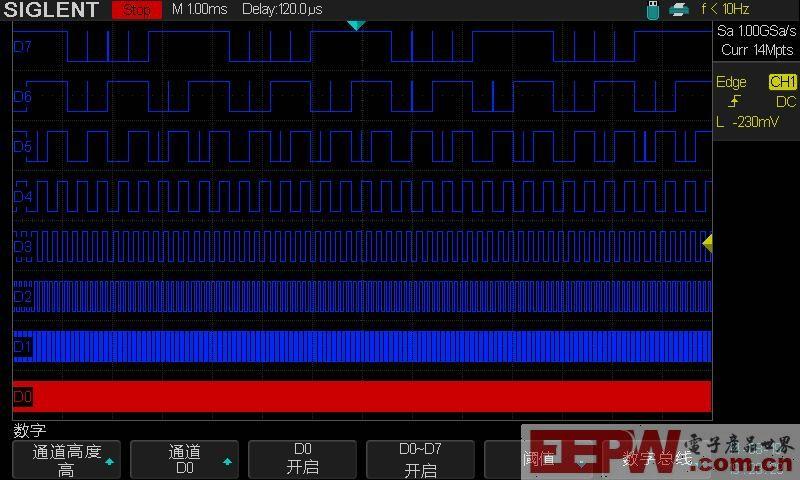 示波器小百科系列之MSO功能详解