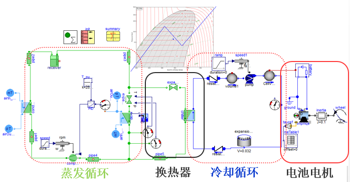 解析新能源汽车电池热管理系统设计
