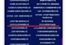 """华文众合智慧书法教室入选2018""""校园好方案""""优秀案例荣誉"""