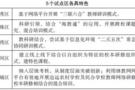"""开启""""广州模式"""" 提升教师信息技术能力"""