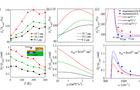 Cryo-SNOM:低温近场在氧化物界面的新应用