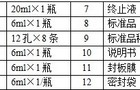 豚鼠白介素12B(IL12B)ELISA试剂盒