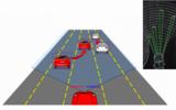 经纬恒润智能驾驶开发、测试评估平台——传感器对标评估系统