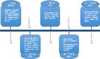 4张图看懂中国教育类上市公司整体几何
