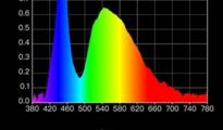 光谱精灵云端内部测试体验