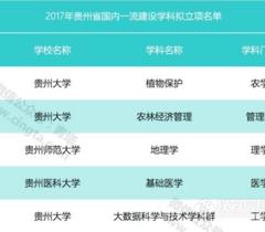 贵州省2017年一流学科建设名单出炉