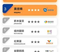 早教品牌TOP10深度解析,悦宝园凭借品牌影响力连续蝉联